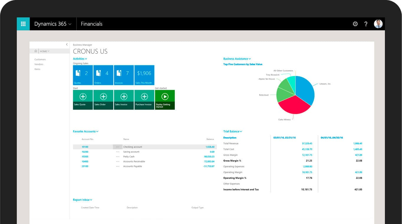 7 Ways Dynamics 365 Finance and Operations Boosts Efficiency
